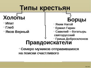Типы крестьян Холопы Правдоискатели Борцы Яким Нагой Ермил Гирин Савелий – бо