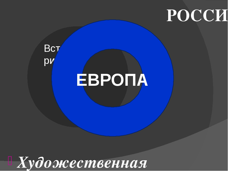 Художественная гимнастика ЕВРОПА РОССИЯ