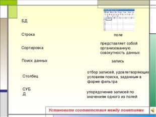 Установите соответствия между понятиями СУБД БД представляет собой организова
