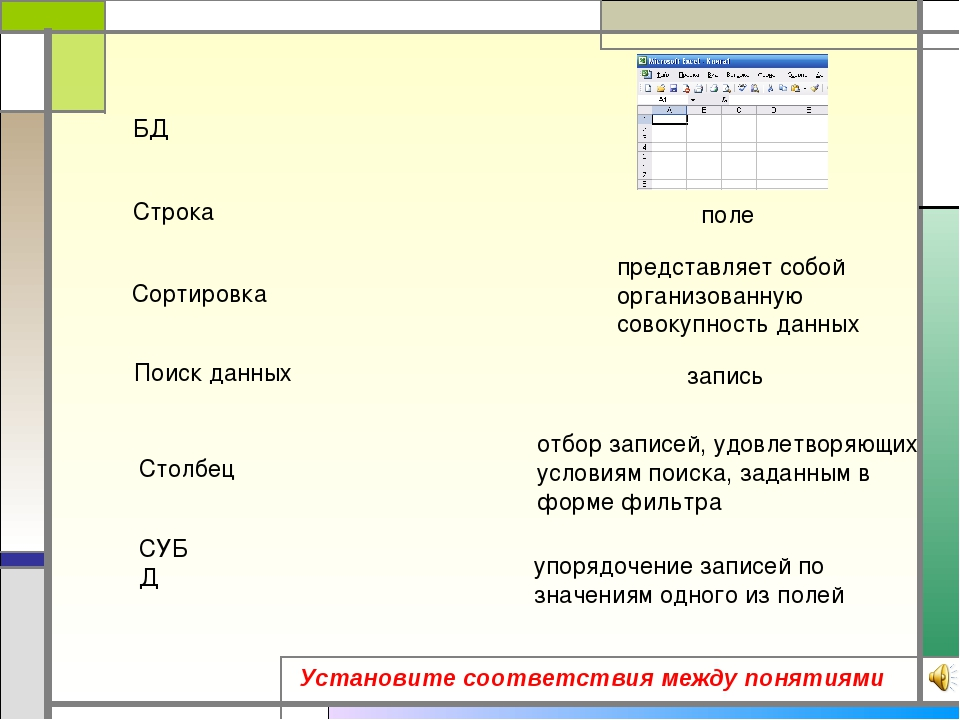 Установите соответствия между понятиями СУБД БД представляет собой организова...