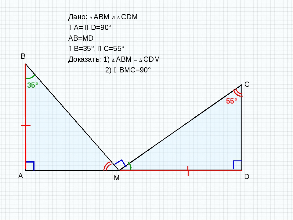35° 55° A B M D C Дано:  ABM и  CDM A= D=90° АВ=МD B=35°, C=55° Доказат...