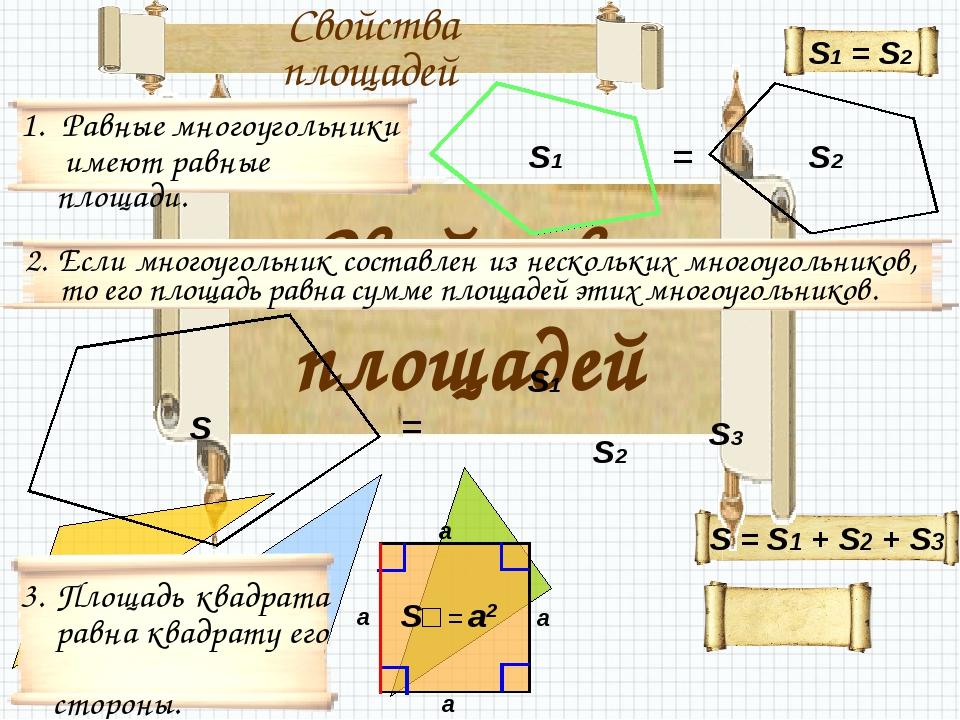 Свойства площадей 2. Если многоугольник составлен из нескольких многоугольник...