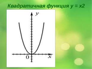 Квадратичная функция у = х2 Этот график – парабола.