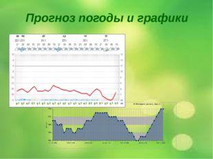 Прогноз погоды и графики Профессия человека, который занимается подготовкой п