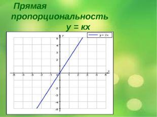 Прямая пропорциональность у = кх График прямой пропорциональности, этот граф