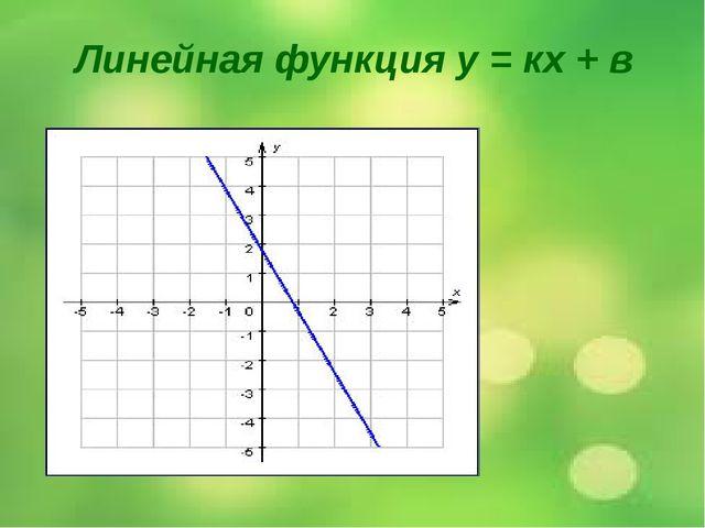 Линейная функция у = кх + в График линейной функции