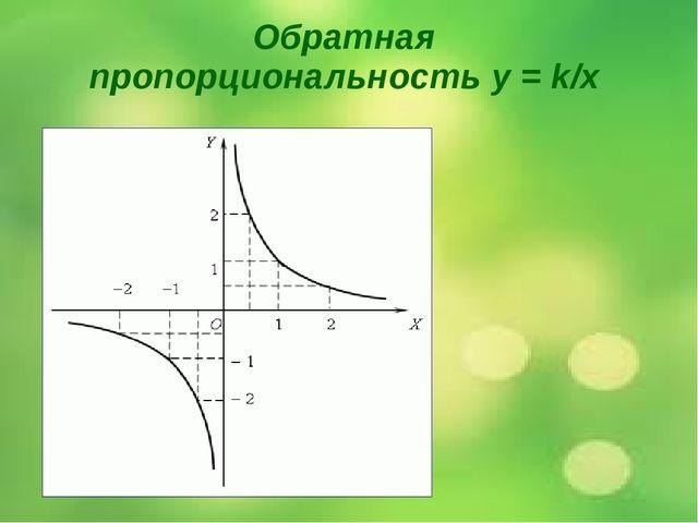 Обратная пропорциональность у = k/x Гипербола.