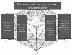 Основные свойства параллельного проектирования Основные свойства параллельно