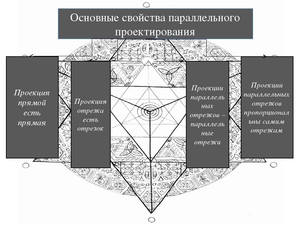 Основные свойства параллельного проектирования Основные свойства параллельно...