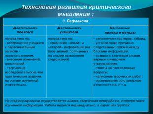 Технология развития критического мышления : стадии и методические приемы 3. Р