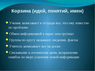 Корзина (идей, понятий, имен) Ученик записывает в тетради все, что ему извест