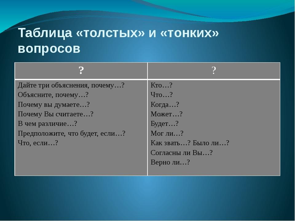 Таблица «толстых» и «тонких» вопросов ? ? Дайте три объяснения, почему…? Объя...