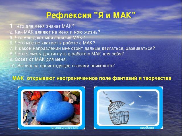 """Рефлексия """"Я и МАК"""" 1. Что для меня значат МАК? 2. Как МАК влияют на меня и м..."""