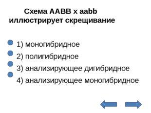 Схема ААВВ х ааbb иллюстрирует скрещивание  1) моногибридное 2) полигиб