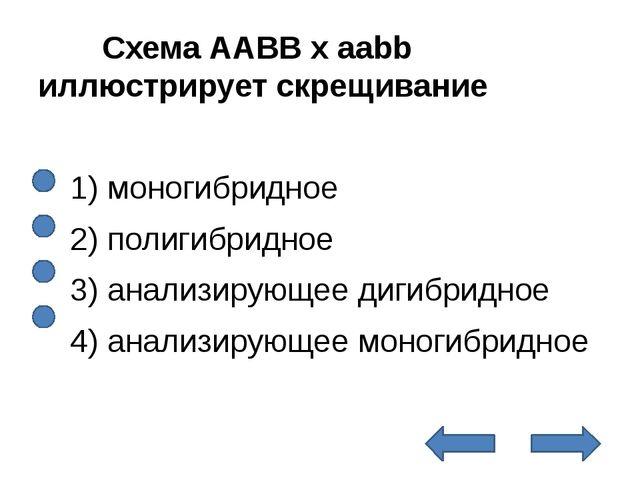 Схема ААВВ х ааbb иллюстрирует скрещивание  1) моногибридное 2) полигиб...
