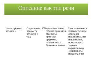 Описание как тип речи На какой вопрос дается ответ О чем говорится в тексте Т