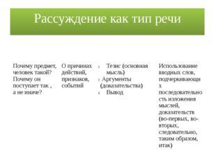 Рассуждение как тип речи На какой вопрос дается ответ О чем говорится в текст
