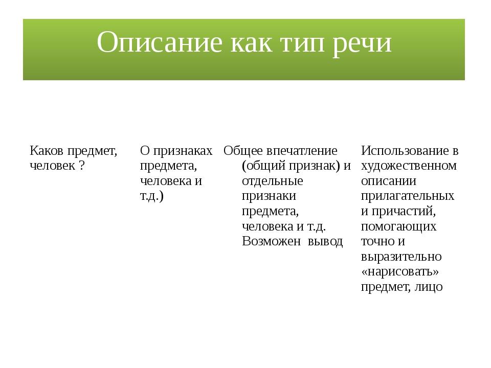Описание как тип речи На какой вопрос дается ответ О чем говорится в тексте Т...