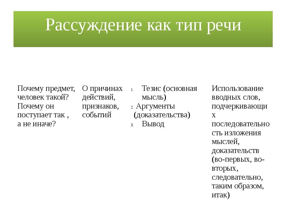 Рассуждение как тип речи На какой вопрос дается ответ О чем говорится в текст...