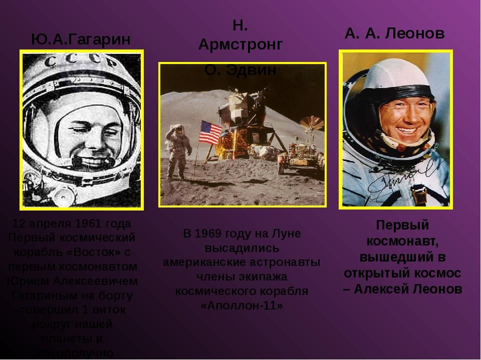 Ю.А.Гагарин Н. Армстронг О. Эдвин А. А. Леонов 12 апреля 1961 года Первый кос...