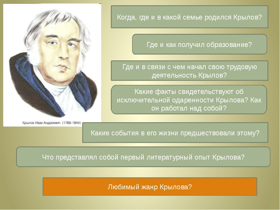 Когда, где и в какой семье родился Крылов? Где и как получил образование? Где...