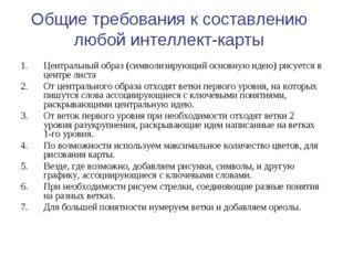 Общие требования к составлению любой интеллект-карты Центральный образ (симво
