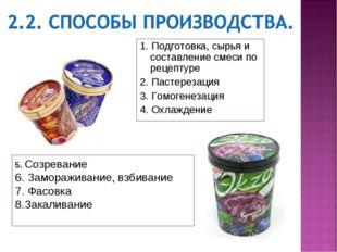 1. Подготовка, сырья и составление смеси по рецептуре 2. Пастерезация 3. Гомо