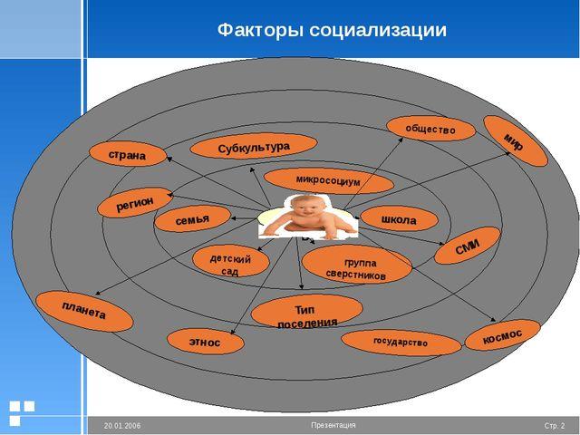 Факторы социализации Стр. * 20.01.2006 Презентация