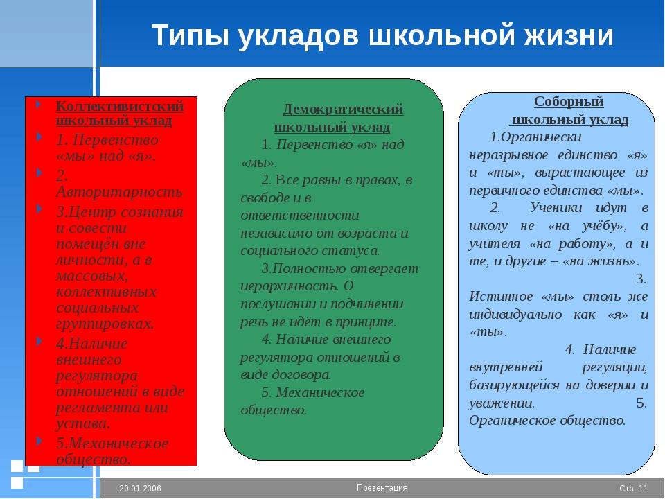 Типы укладов школьной жизни Коллективистский школьный уклад 1. Первенство «мы...
