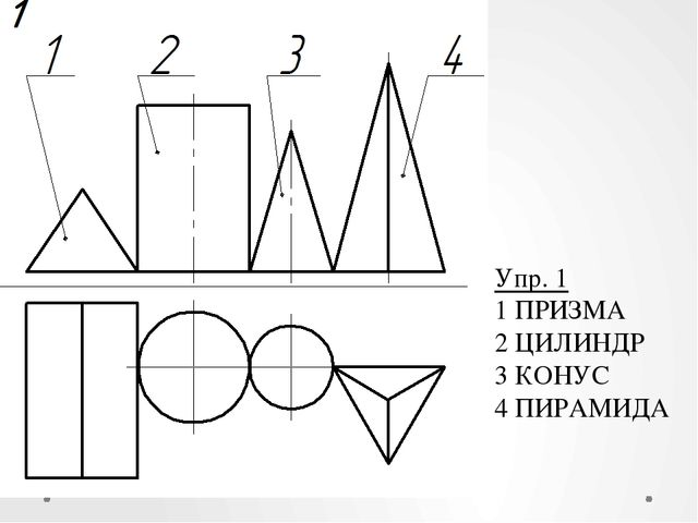 Упр. 1 1 ПРИЗМА 2 ЦИЛИНДР 3 КОНУС 4 ПИРАМИДА