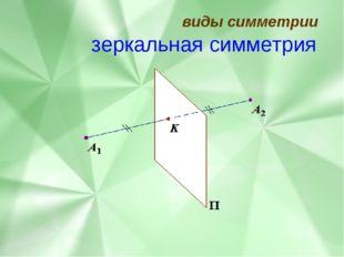 виды симметрии зеркальная симметрия