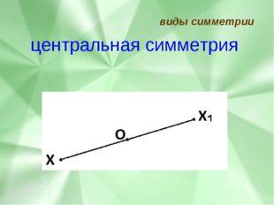 виды симметрии центральная симметрия