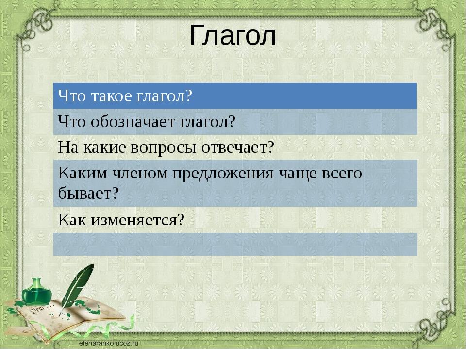Глагол Что такое глагол? Что обозначает глагол? На какие вопросы отвечает? Ка...