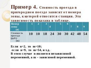 Пример 4. Стоимость проезда в пригородном поезде зависит от номера зоны, к ко