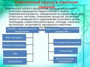 Комплексный подход в коррекции заикания Комплексный подходк преодолению заик