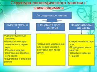 Структура логопедического занятия с заикающимися Подготовительная часть занят