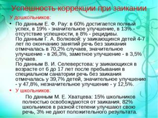 Успешность коррекции при заикании У дошкольников: По данным Е. Ф. Рау: в 60%