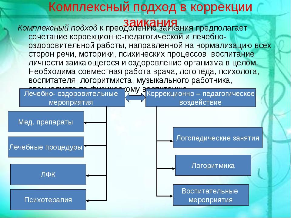 Комплексный подход в коррекции заикания Комплексный подходк преодолению заик...