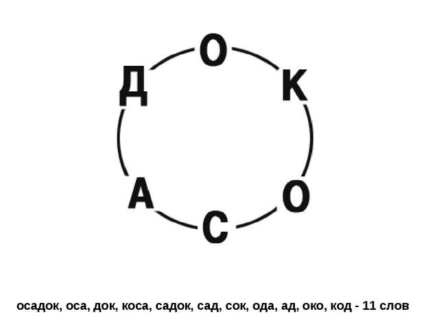 осадок, оса, док, коса, садок, сад, сок, ода, ад, око, код - 11 слов