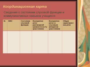Координационная карта Сведения о состоянии слуховой функции и коммуникативных