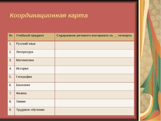 Координационная карта №Учебный предметСодержание речевого материала за __ ч...