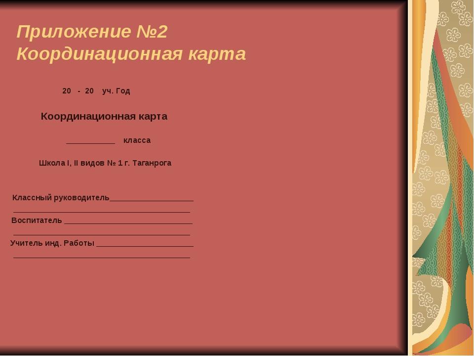 Приложение №2 Координационная карта 20 - 20 уч. Год Координационная карта  _...