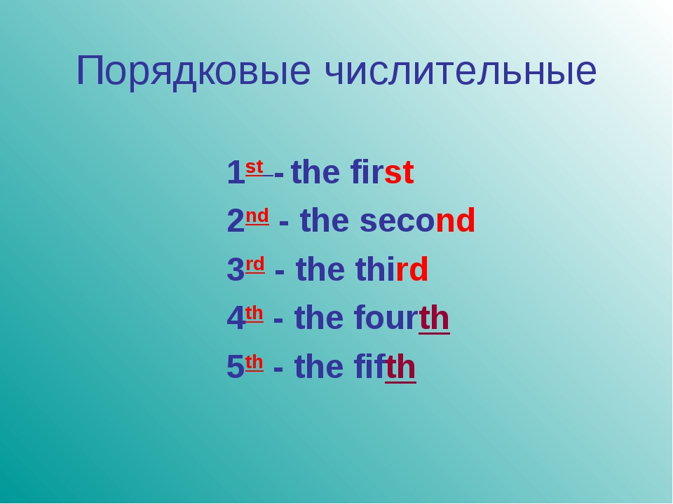 Порядковые числительные 1st - the first 2nd - the second 3rd - the third 4th...