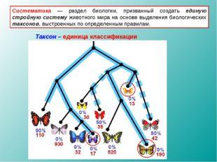 Систематика — раздел биологии, призванный создать единую стройную систему жив