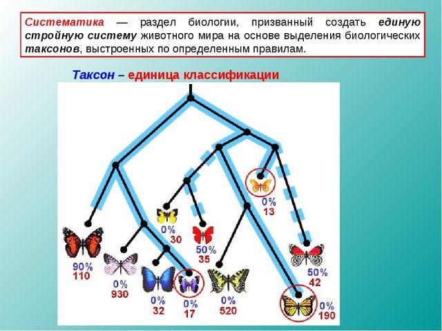 Систематика — раздел биологии, призванный создать единую стройную систему жив...