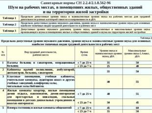 Санитарные нормы СН 2.2.4/2.1.8.562-96 Шум на рабочих местах, в помещениях жи