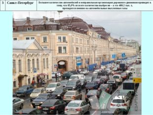 3 Санкт-Петербург Большое количество автомобилей и неправильная организация д