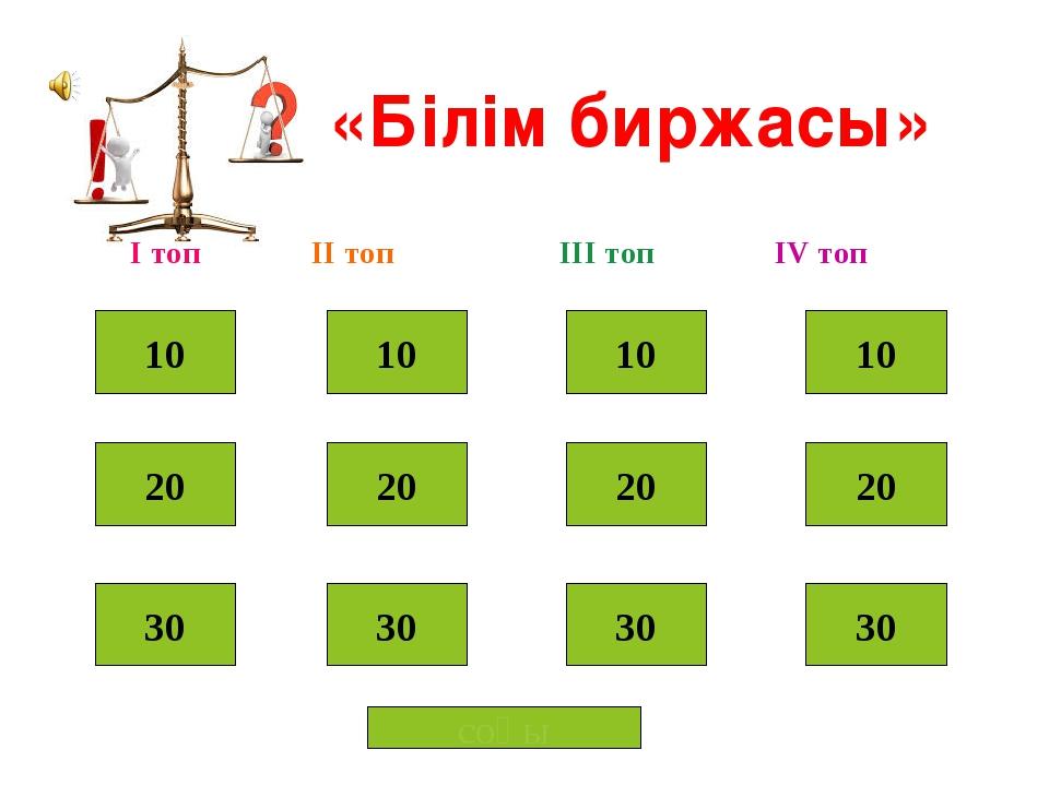 І топ ІІ топ ІІІ топ ІV топ 10 20 30 10 10 10 20 20 20 30 30 30 соңы «Білім б...