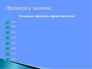 Основные причины травматизма: ???? ???? ???? ???? ???? ???? ???? ???? 1 2 3 4