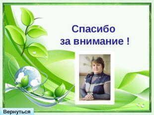 Участие в областных конкурсах Год Название конкурса 2012/2013 Областной заочн